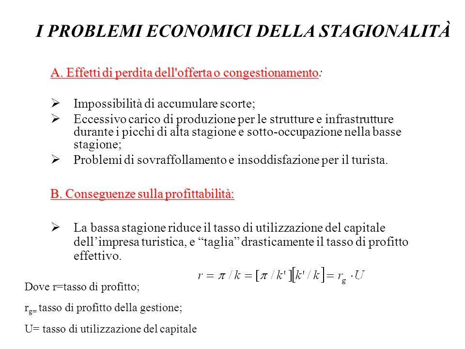 I PROBLEMI ECONOMICI DELLA STAGIONALITÀ