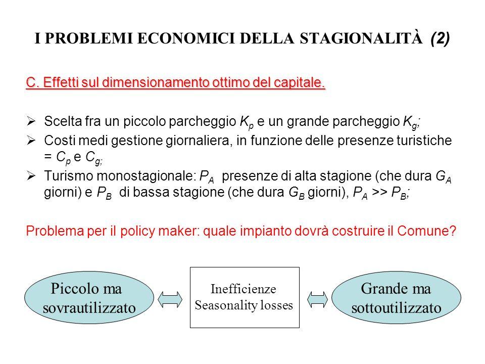 I PROBLEMI ECONOMICI DELLA STAGIONALITÀ (2)