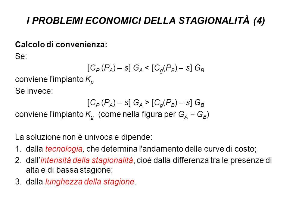 I PROBLEMI ECONOMICI DELLA STAGIONALITÀ (4)