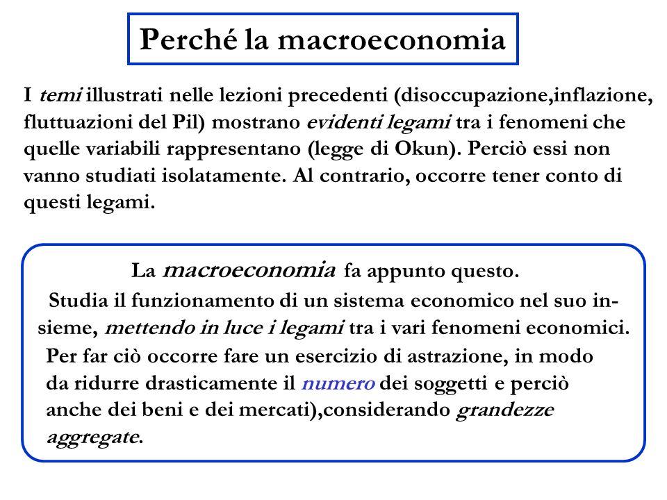 Perché la macroeconomia