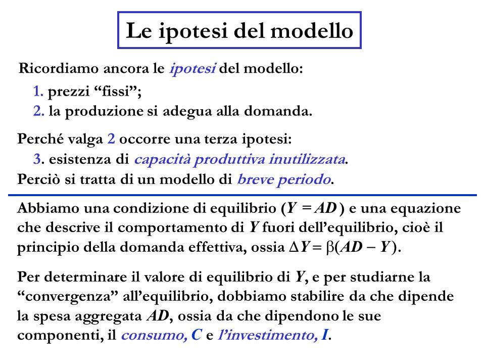 Le ipotesi del modello Ricordiamo ancora le ipotesi del modello: