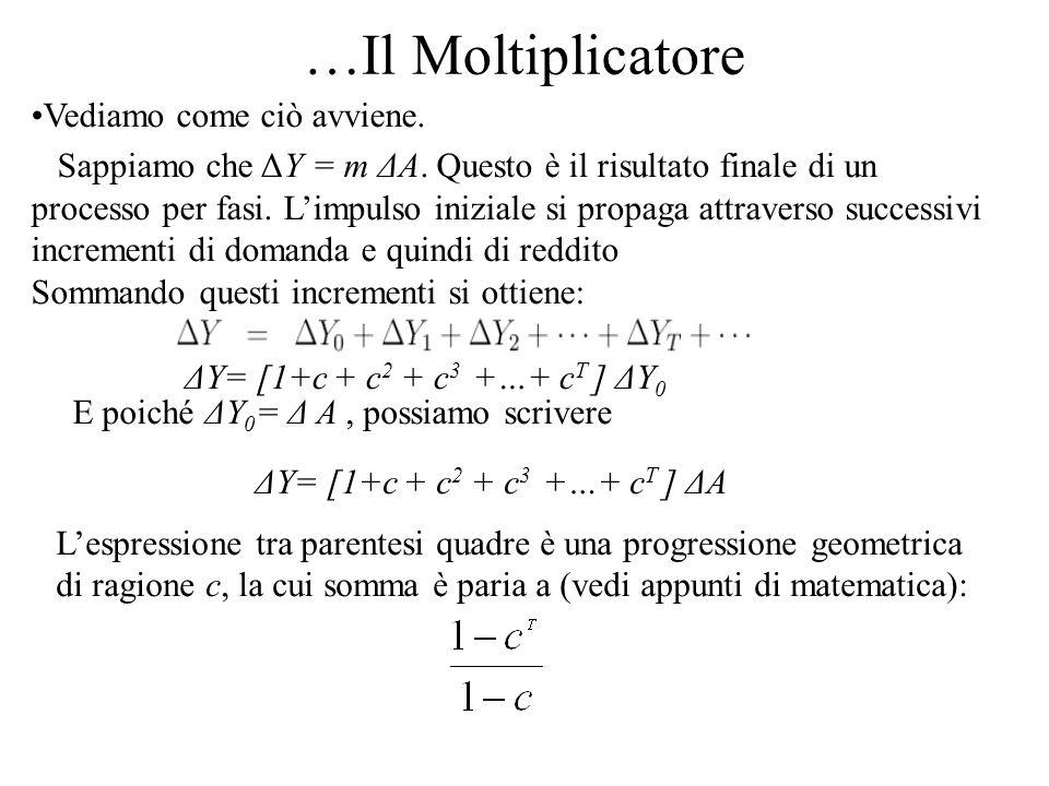 …Il Moltiplicatore Vediamo come ciò avviene.