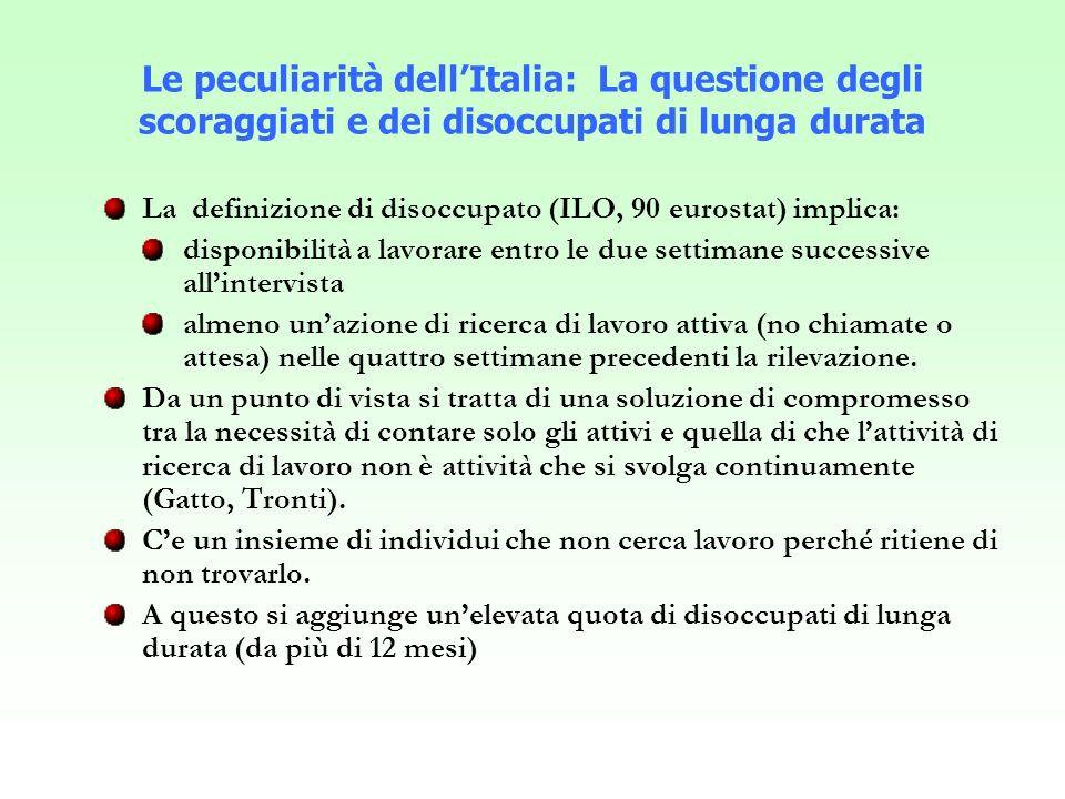 Le peculiarità dell'Italia: La questione degli scoraggiati e dei disoccupati di lunga durata