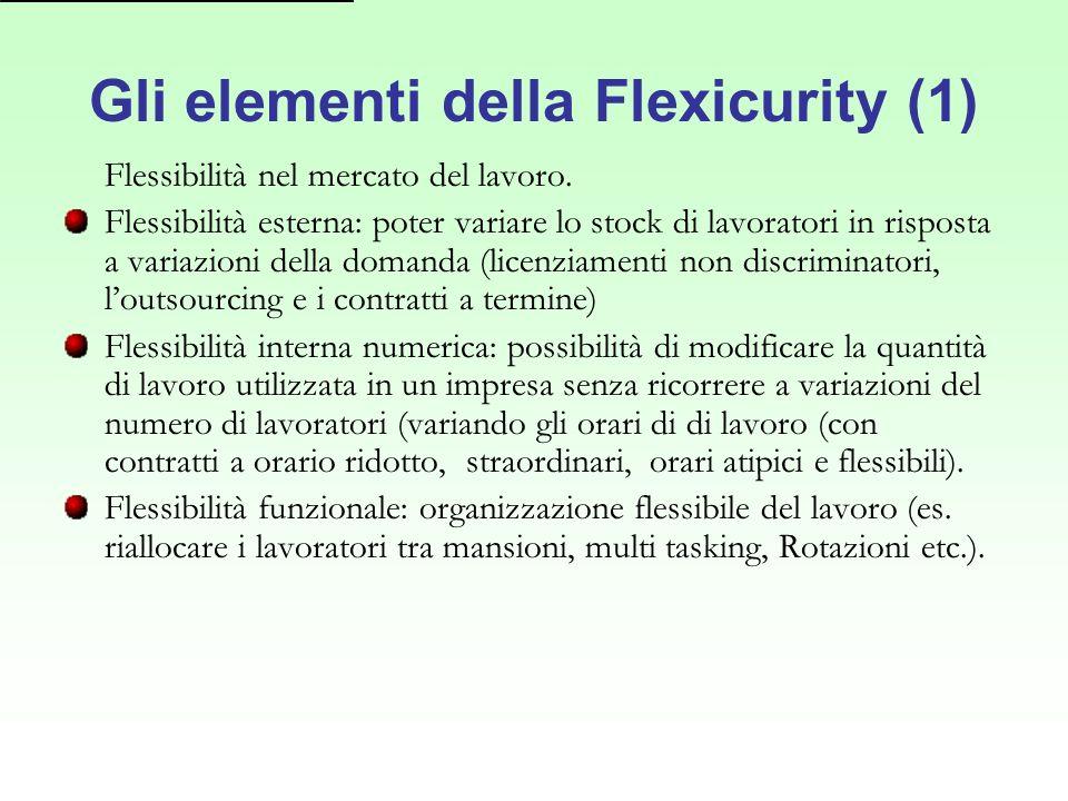 Gli elementi della Flexicurity (1)