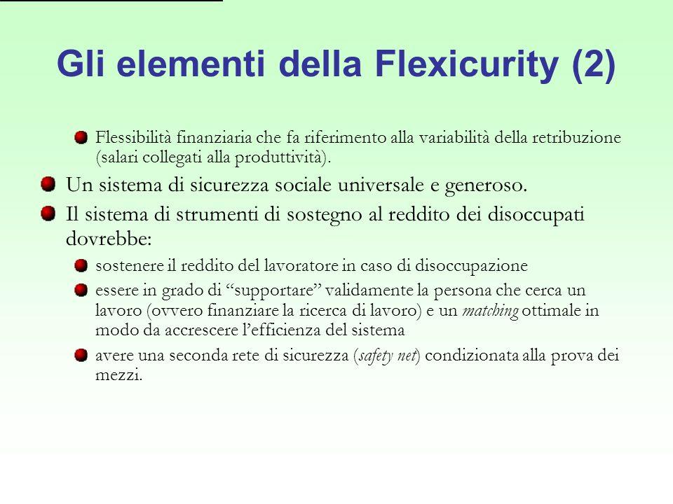 Gli elementi della Flexicurity (2)