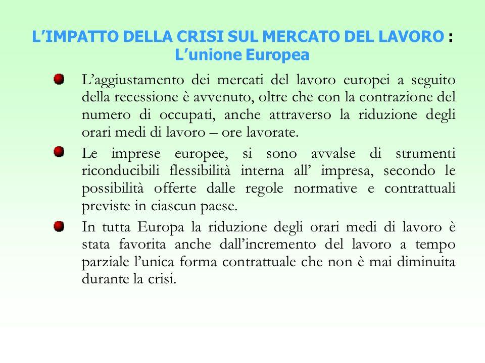 L'IMPATTO DELLA CRISI SUL MERCATO DEL LAVORO : L'unione Europea