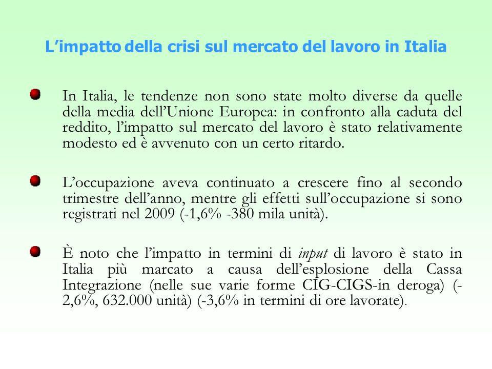 L'impatto della crisi sul mercato del lavoro in Italia