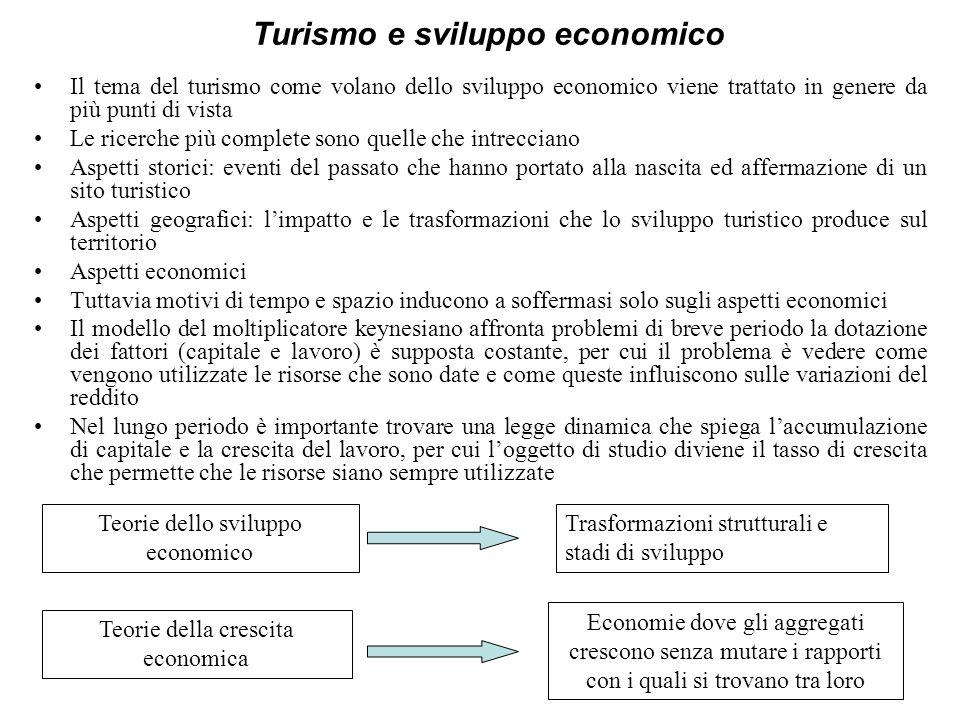 Turismo e sviluppo economico