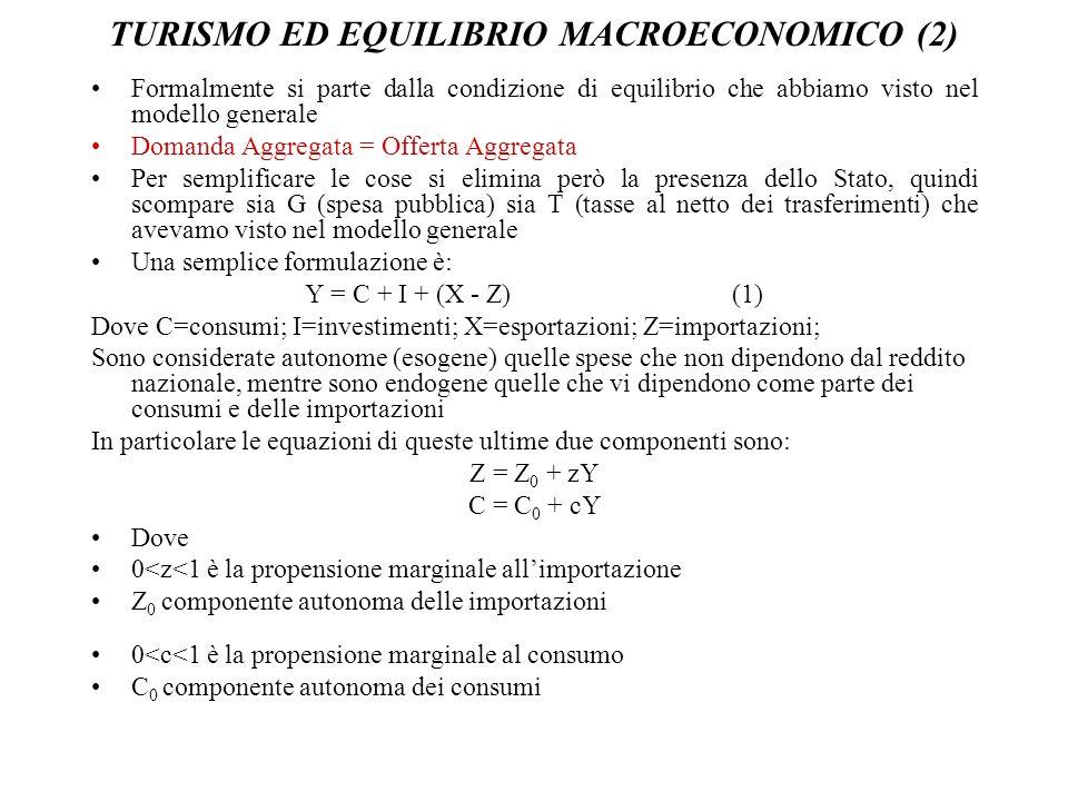 TURISMO ED EQUILIBRIO MACROECONOMICO (2)