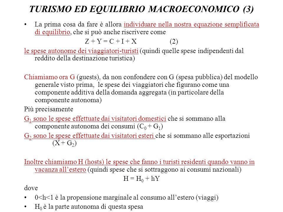 TURISMO ED EQUILIBRIO MACROECONOMICO (3)