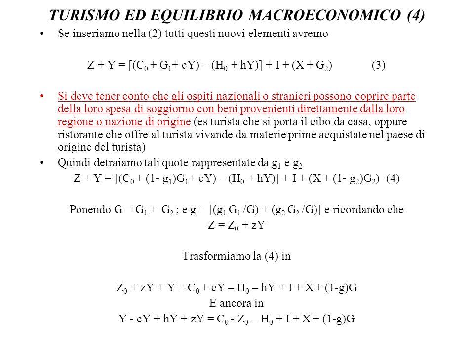 TURISMO ED EQUILIBRIO MACROECONOMICO (4)