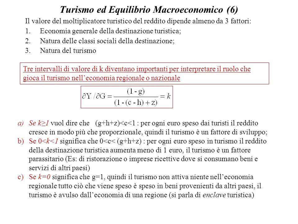 Turismo ed Equilibrio Macroeconomico (6)