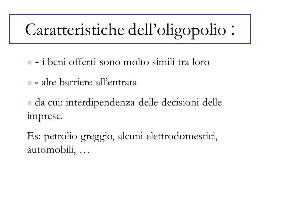 Caratteristiche dell'oligopolio :