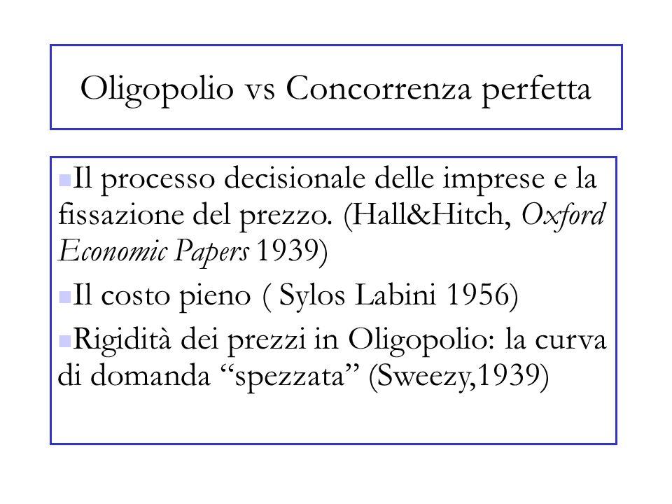Oligopolio vs Concorrenza perfetta