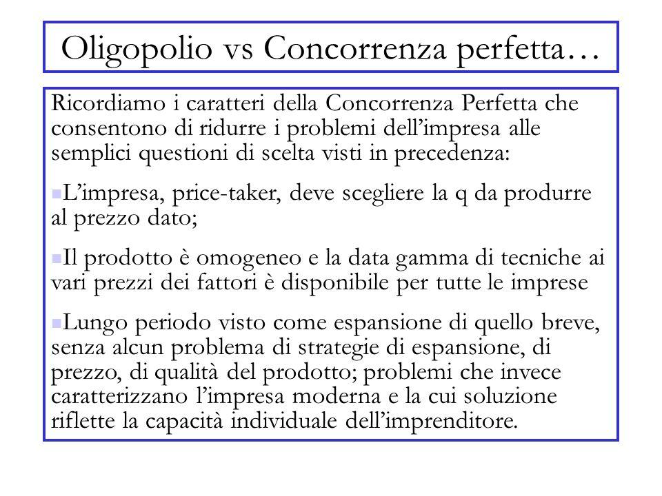 Oligopolio vs Concorrenza perfetta…