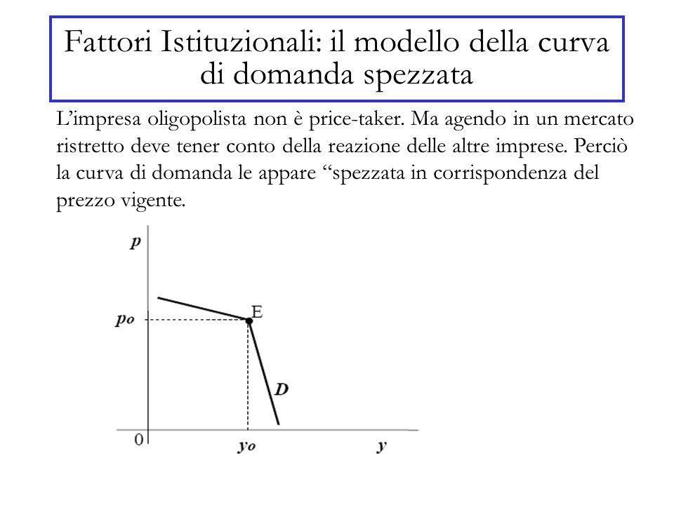 Fattori Istituzionali: il modello della curva di domanda spezzata