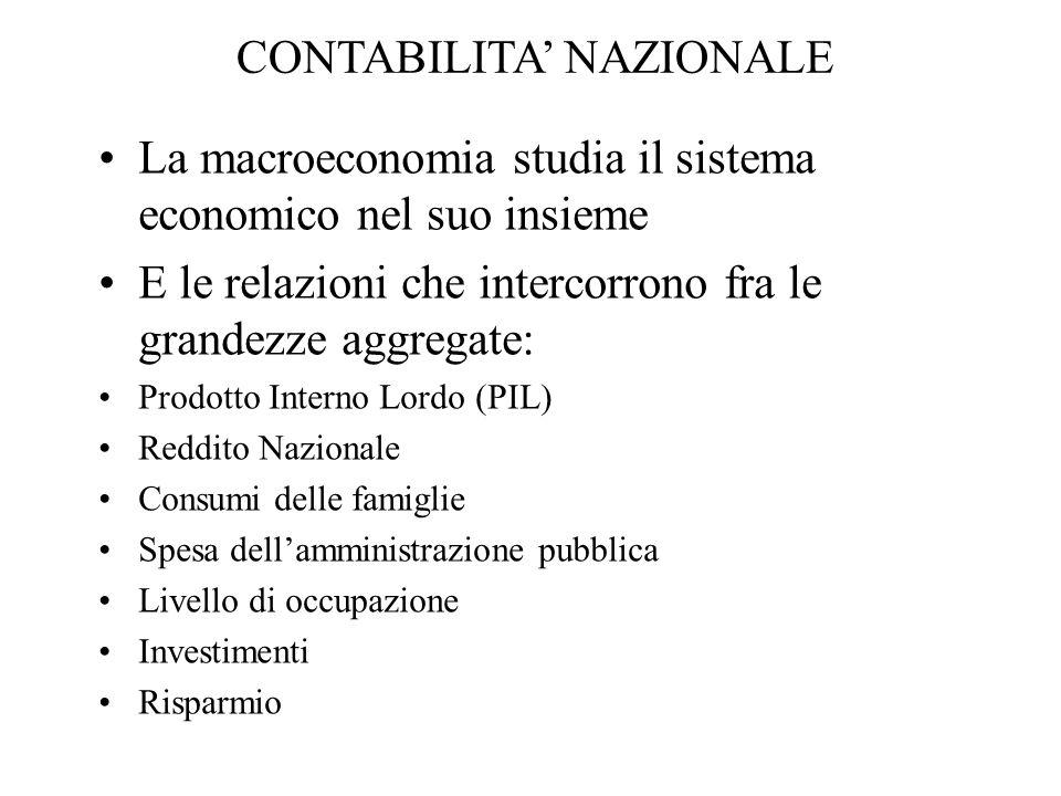 CONTABILITA' NAZIONALE