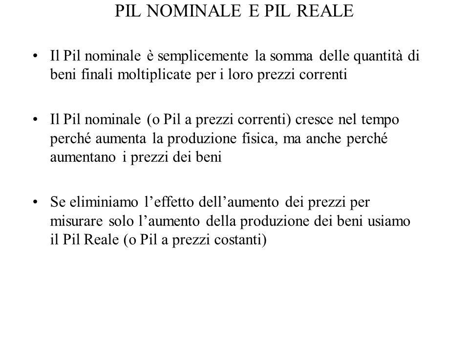 PIL NOMINALE E PIL REALE