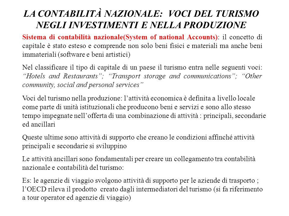 LA CONTABILITÀ NAZIONALE: VOCI DEL TURISMO NEGLI INVESTIMENTI E NELLA PRODUZIONE