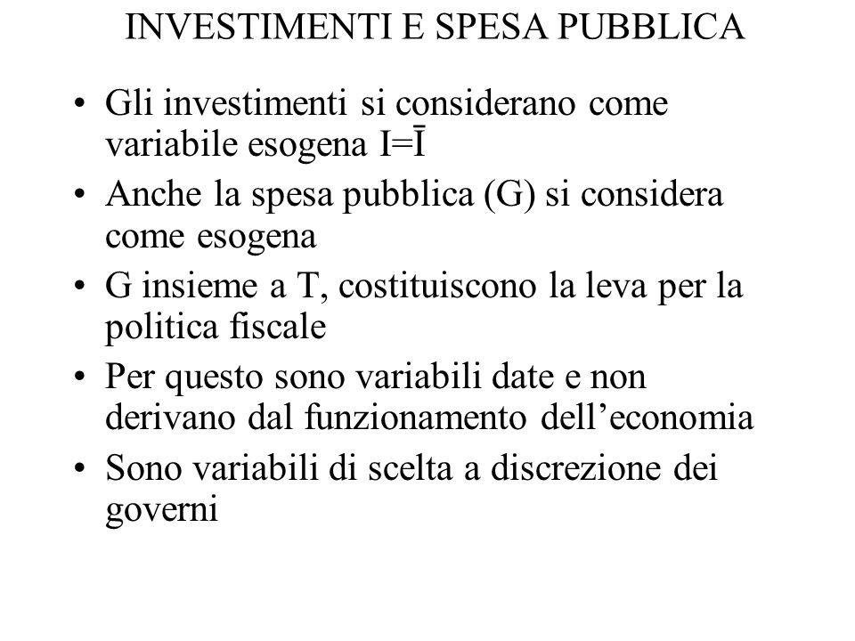 INVESTIMENTI E SPESA PUBBLICA
