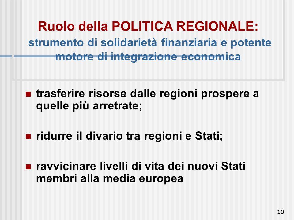 Ruolo della POLITICA REGIONALE: strumento di solidarietà finanziaria e potente motore di integrazione economica