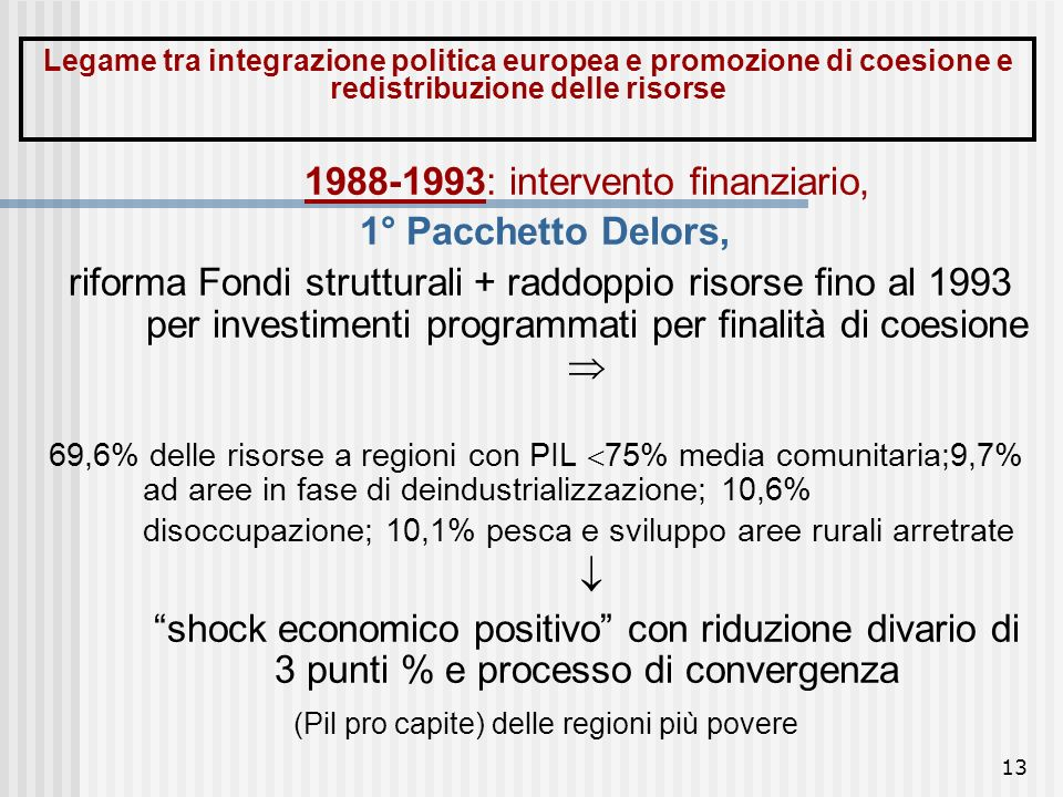 1988-1993: intervento finanziario, 1° Pacchetto Delors,