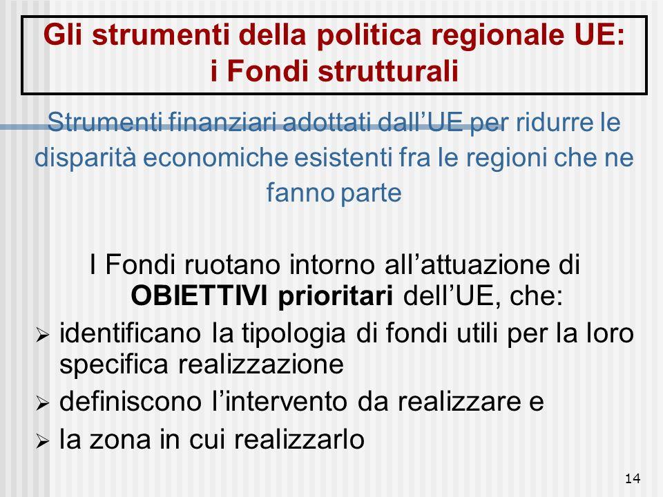 Gli strumenti della politica regionale UE: i Fondi strutturali