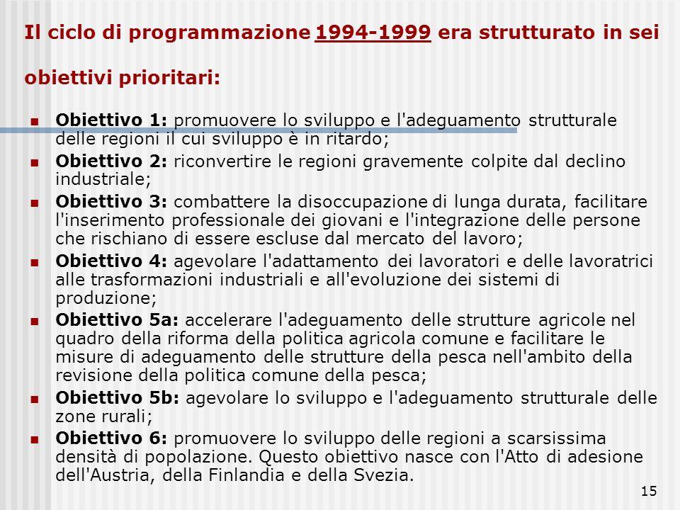 Il ciclo di programmazione 1994-1999 era strutturato in sei obiettivi prioritari: