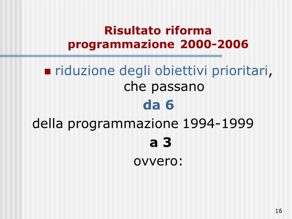 Risultato riforma programmazione 2000-2006