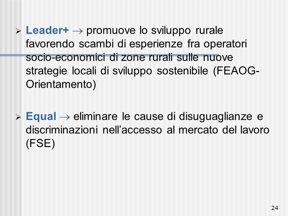 Leader+  promuove lo sviluppo rurale favorendo scambi di esperienze fra operatori socio-economici di zone rurali sulle nuove strategie locali di sviluppo sostenibile (FEAOG-Orientamento)