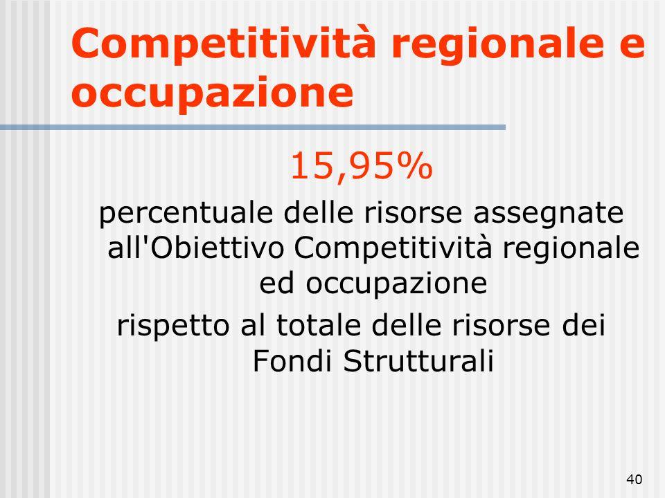 Competitività regionale e occupazione