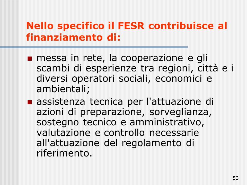 Nello specifico il FESR contribuisce al finanziamento di:
