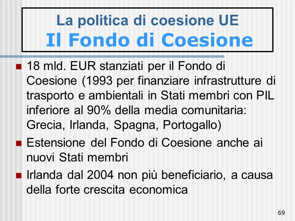 La politica di coesione UE Il Fondo di Coesione