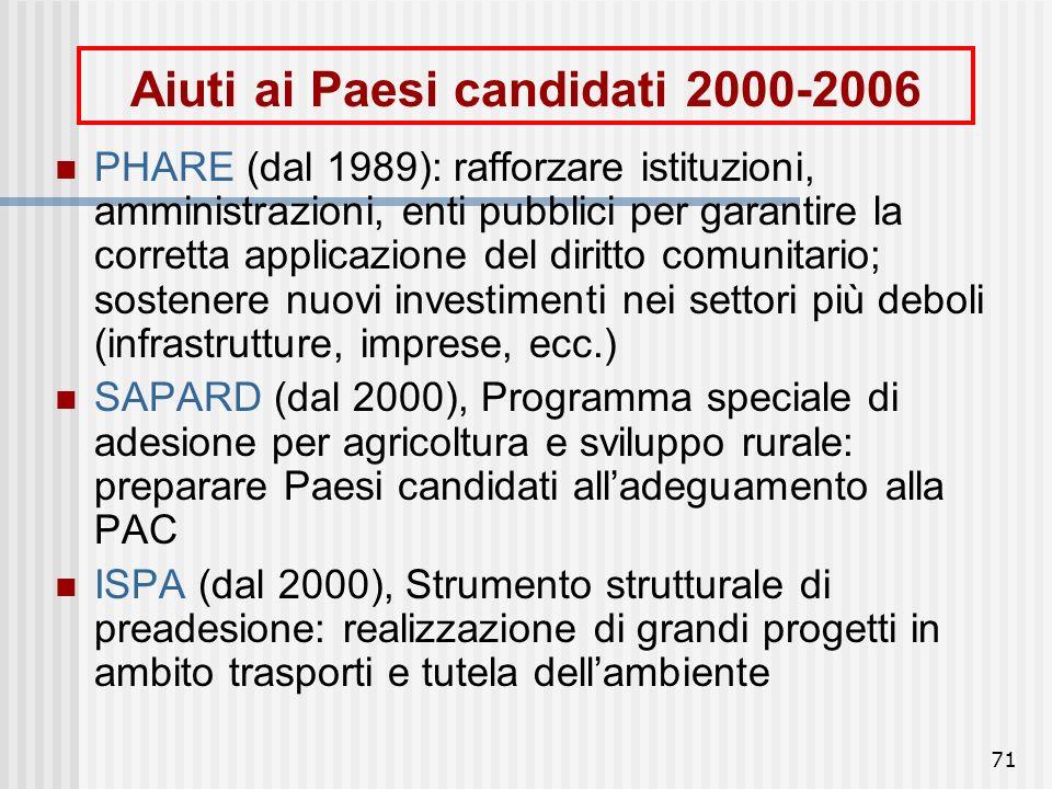 Aiuti ai Paesi candidati 2000-2006