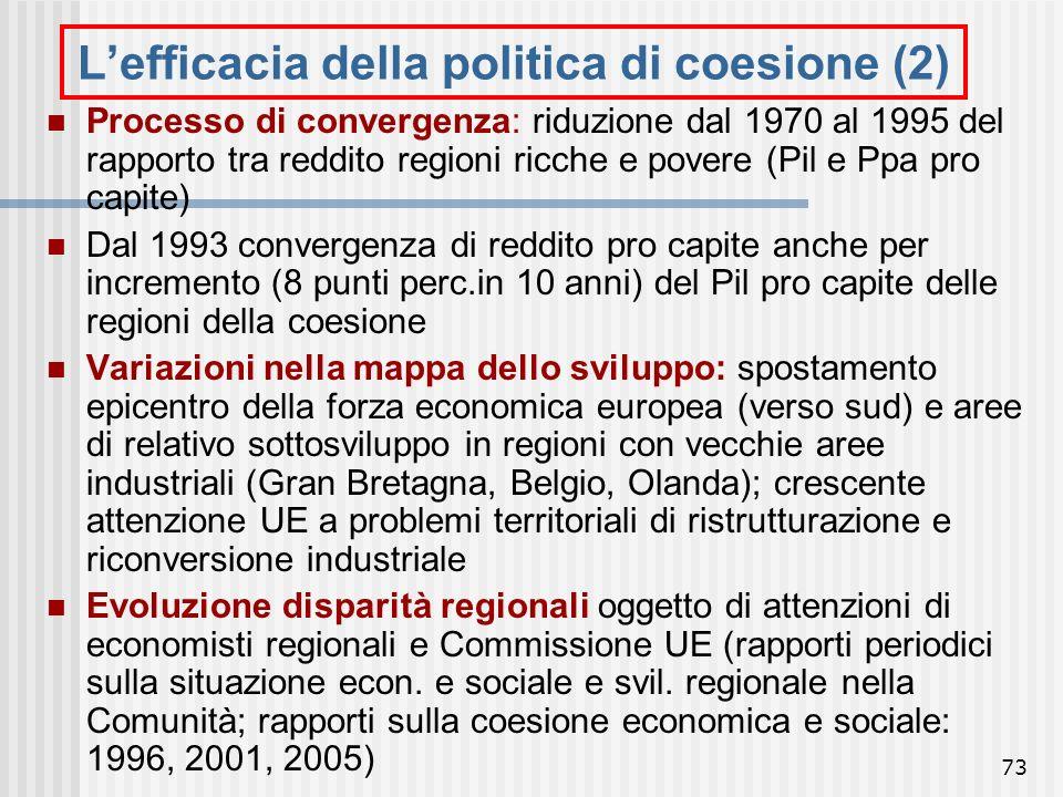L'efficacia della politica di coesione (2)