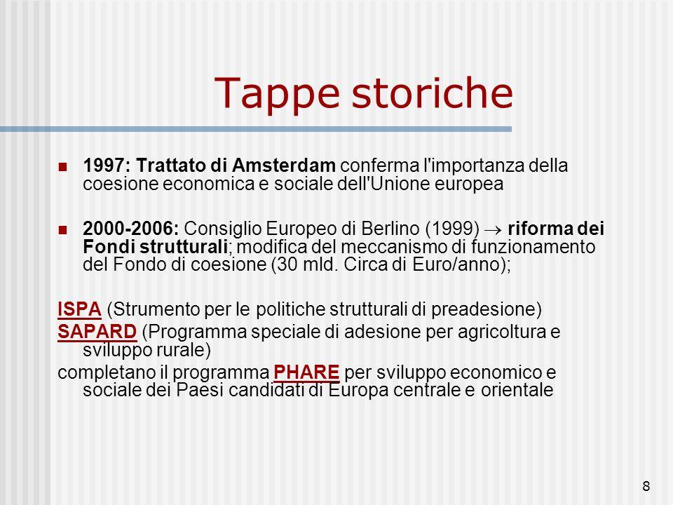 Tappe storiche1997: Trattato di Amsterdam conferma l importanza della coesione economica e sociale dell Unione europea.