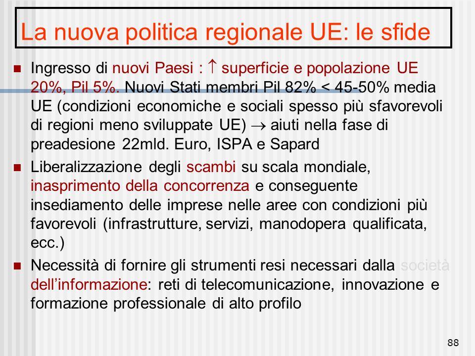 La nuova politica regionale UE: le sfide