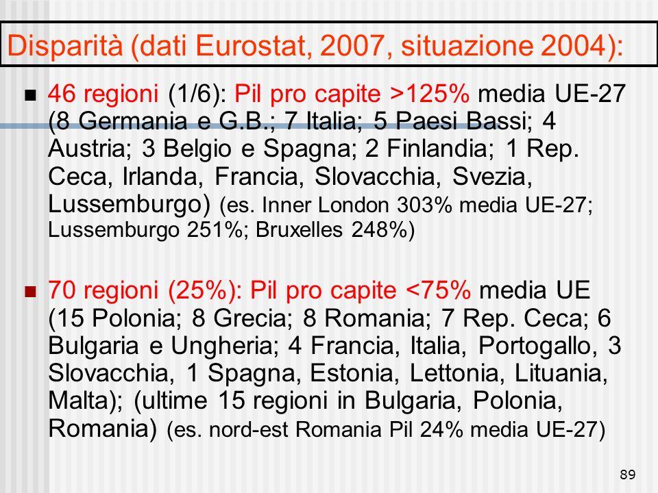 Disparità (dati Eurostat, 2007, situazione 2004):