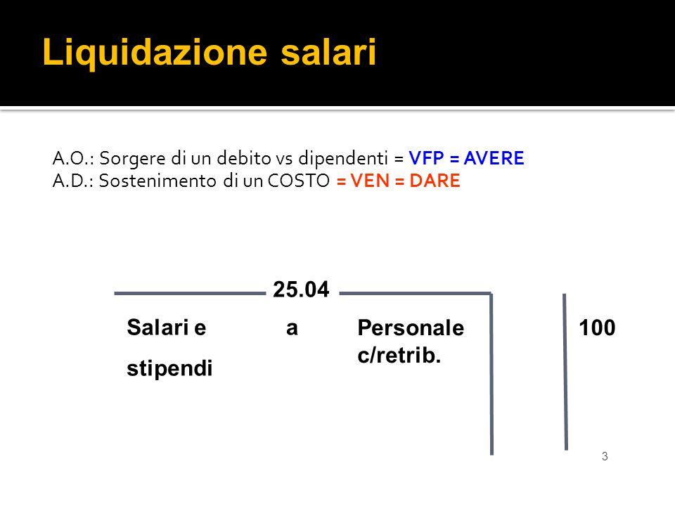 Liquidazione salari 25.04 Salari e stipendi a Personale c/retrib. 100