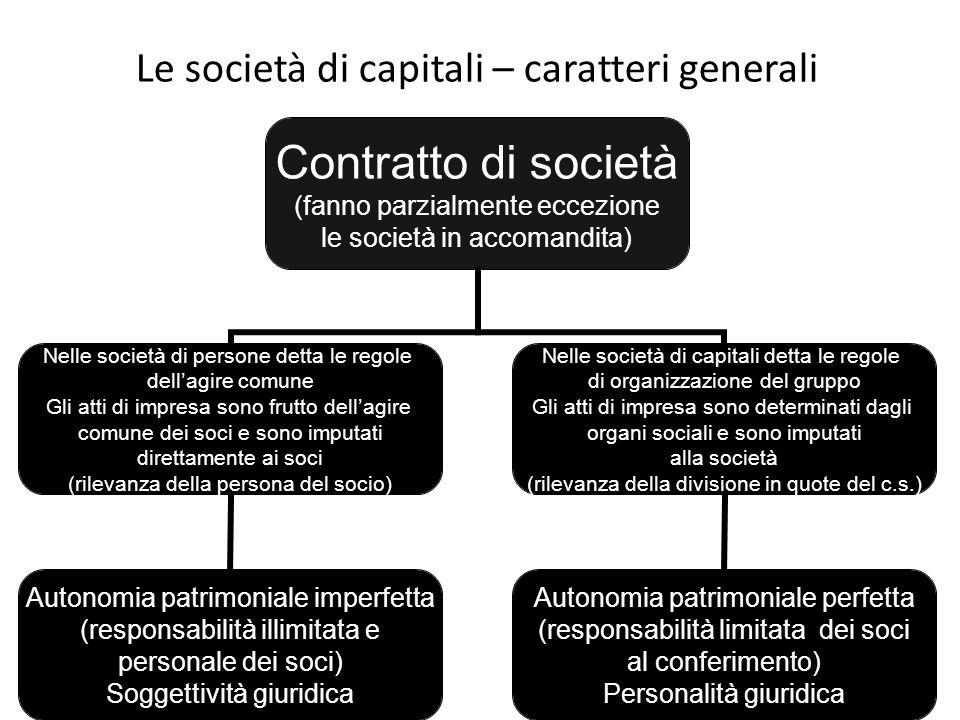 Le società di capitali – caratteri generali