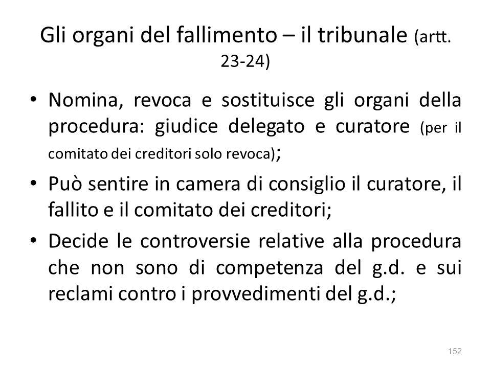 Gli organi del fallimento – il tribunale (artt. 23-24)