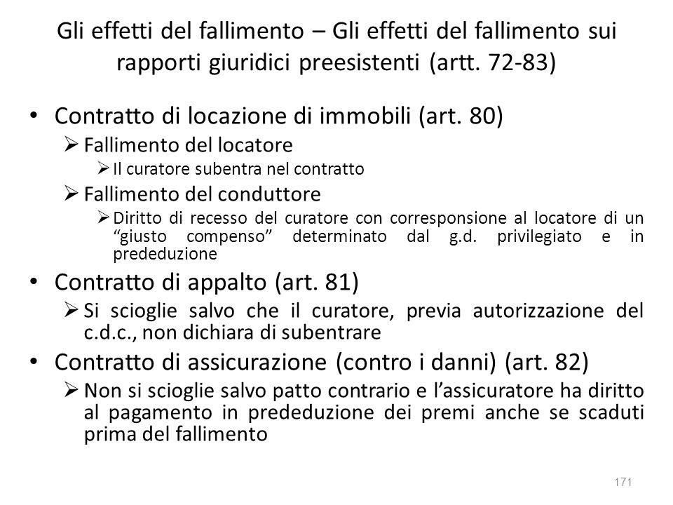 Contratto di locazione di immobili (art. 80)