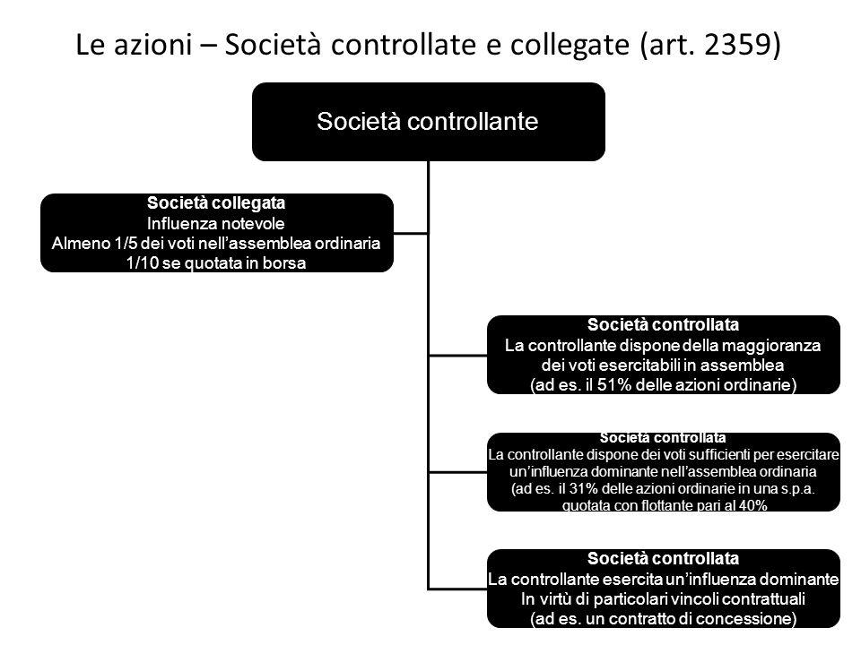 Le azioni – Società controllate e collegate (art. 2359)