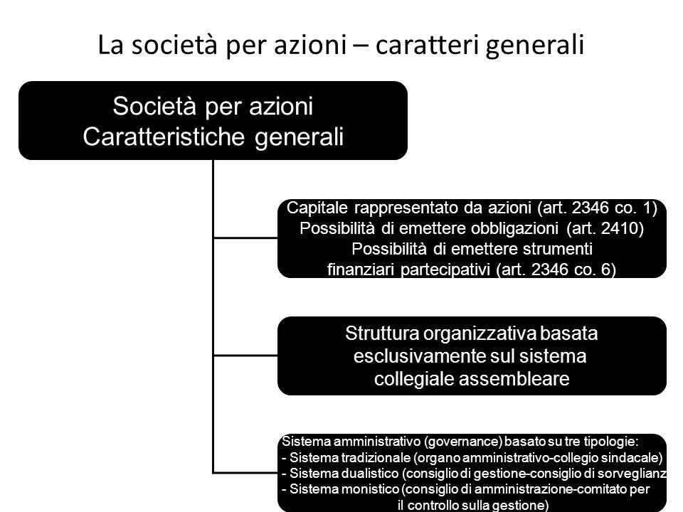 La società per azioni – caratteri generali