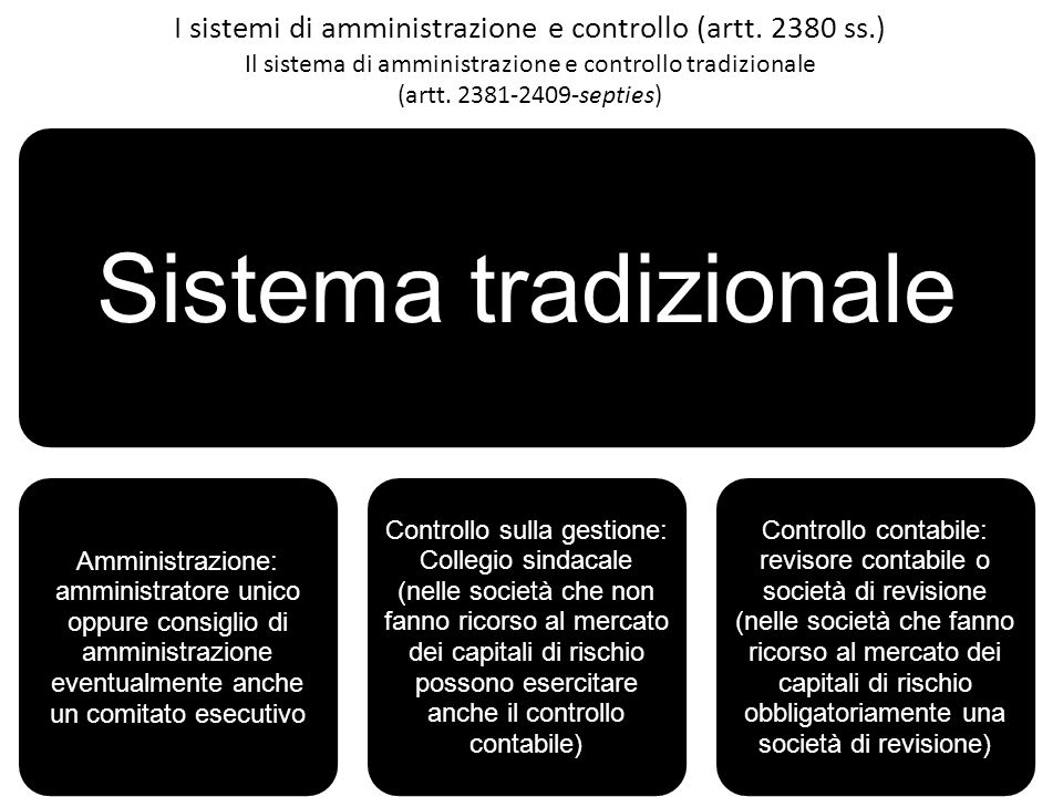 I sistemi di amministrazione e controllo (artt. 2380 ss