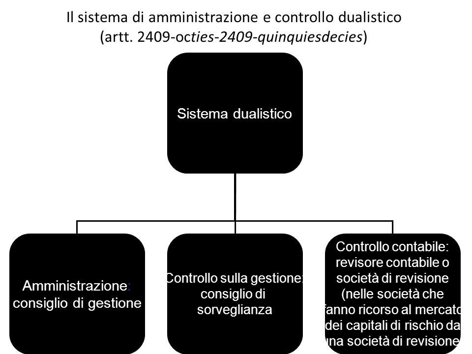 Il sistema di amministrazione e controllo dualistico (artt