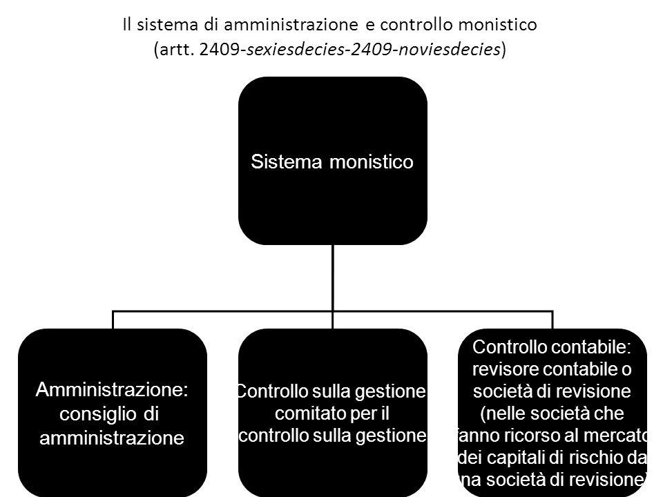 Il sistema di amministrazione e controllo monistico (artt