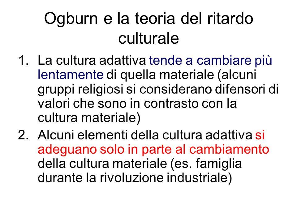 Ogburn e la teoria del ritardo culturale