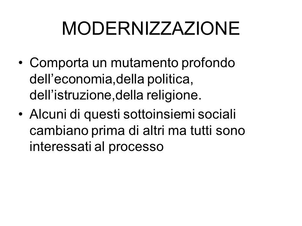 MODERNIZZAZIONE Comporta un mutamento profondo dell'economia,della politica, dell'istruzione,della religione.