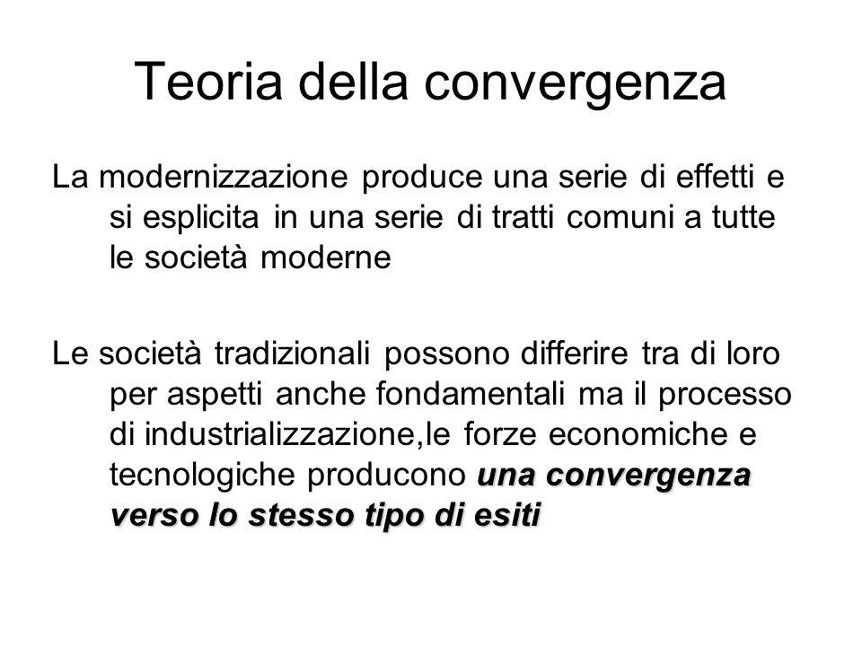 Teoria della convergenza